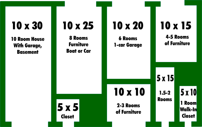 unit_sizes